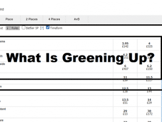 what is greening up