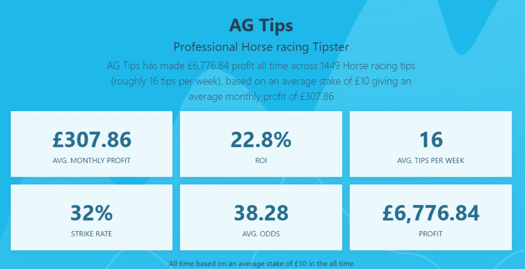 ag tips proofing