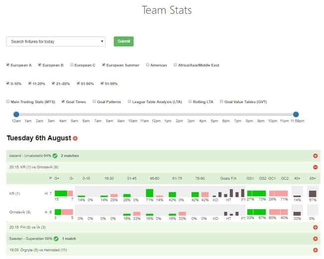 goal profits live stats module